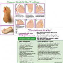 COMMON DIABETIC FOOT PROBLEMS - TEAR SHEETS
