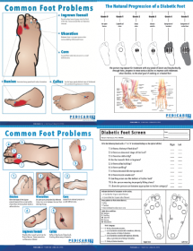 COMMON FOOT PROBLEMS - 2 Panels
