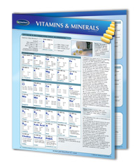 VITAMINS AND MINERALS - 2 Panels